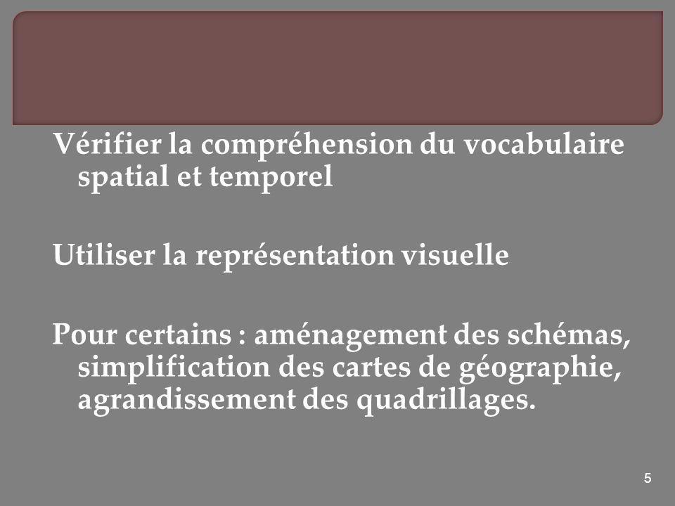5 Vérifier la compréhension du vocabulaire spatial et temporel Utiliser la représentation visuelle Pour certains : aménagement des schémas, simplifica