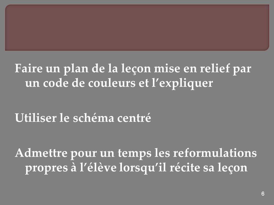 6 Faire un plan de la leçon mise en relief par un code de couleurs et lexpliquer Utiliser le schéma centré Admettre pour un temps les reformulations p