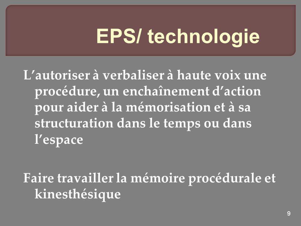 9 EPS/ technologie Lautoriser à verbaliser à haute voix une procédure, un enchaînement daction pour aider à la mémorisation et à sa structuration dans