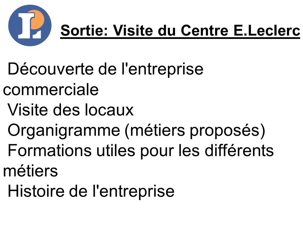 Sortie: Visite du Centre E.Leclerc Découverte de l'entreprise commerciale Visite des locaux Organigramme (métiers proposés) Formations utiles pour les