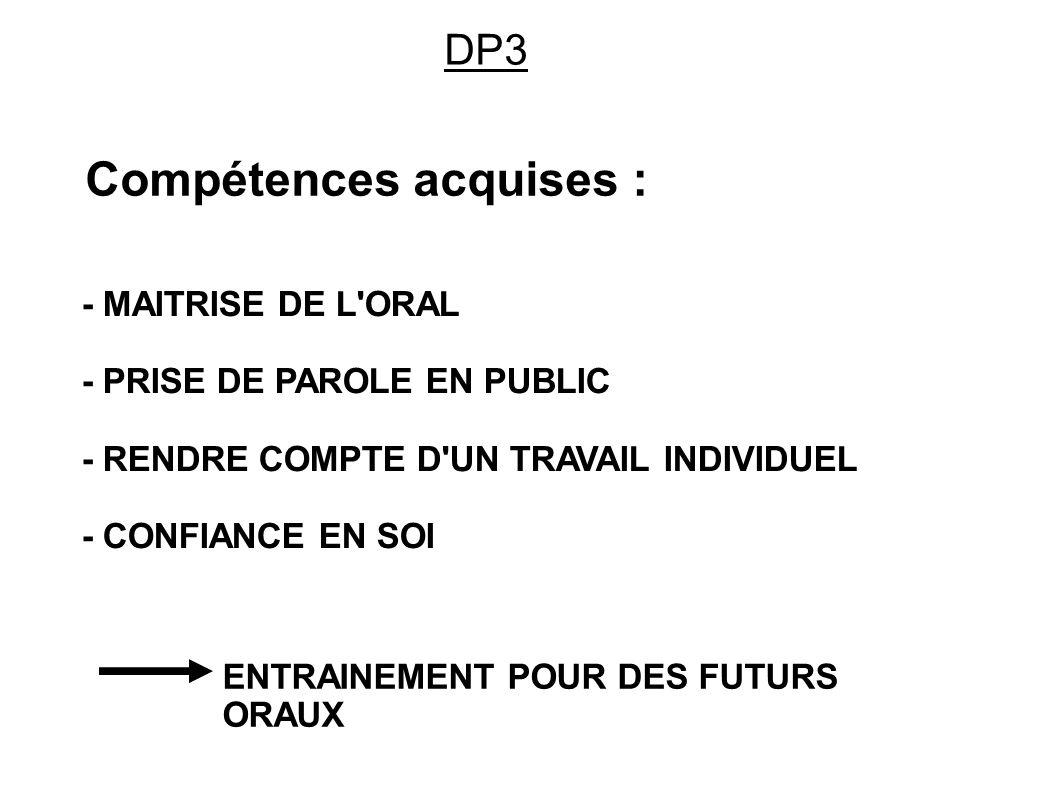 DP3 - MAITRISE DE L'ORAL - PRISE DE PAROLE EN PUBLIC - RENDRE COMPTE D'UN TRAVAIL INDIVIDUEL - CONFIANCE EN SOI Compétences acquises : ENTRAINEMENT PO
