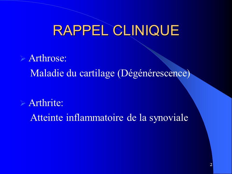 2 RAPPEL CLINIQUE Arthrose: Maladie du cartilage (Dégénérescence) Arthrite: Atteinte inflammatoire de la synoviale