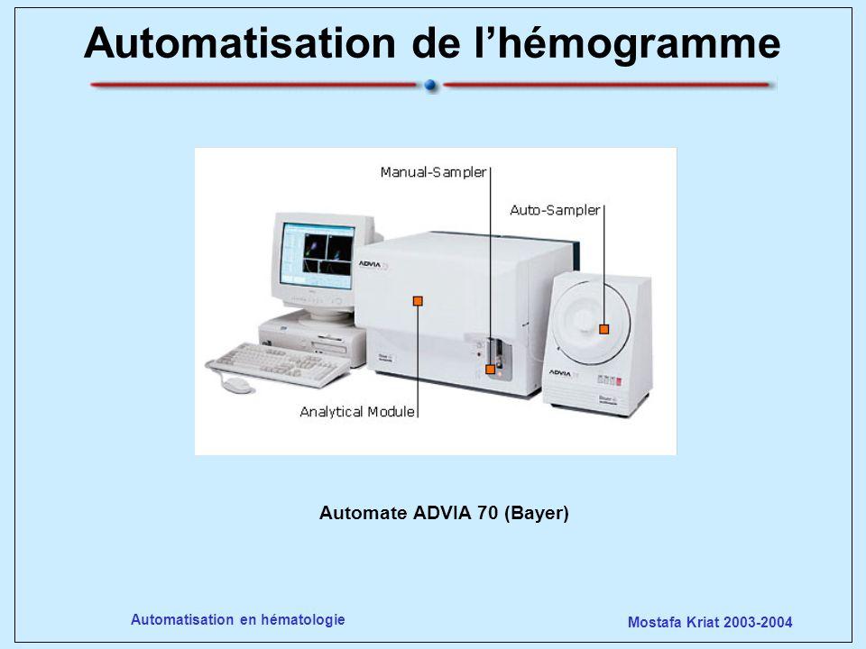 Mostafa Kriat 2003-2004 Automatisation en hématologie Automate ADVIA 70 (Bayer) 22 Paramètres WBC, RBC, HB, HCT, MCV, MCH, MCHC, RDW NEUT, LYMPH, MONO, EOS, BASO PLT, MPV, PCT, PDW ParametersPrecision (CV)Linearity Range WBC2.0%0.1 – 99.9 x 10 3 /µL RBC1.2%0.02 – 9.99 x 10 6 /µL HB1.0%1.5 – 22.5 g/dL MCV1.0%30 – 150 fL PLT3.0% 10.0% 100 – 1,999 x10 3 /µL 10 – 99 x 10 3 /µL Volume échantillon : 180 L Durée cycle : 52 sec Nombre déchantillon/heure : 70 Technologie : variation dimpédance et détection optique
