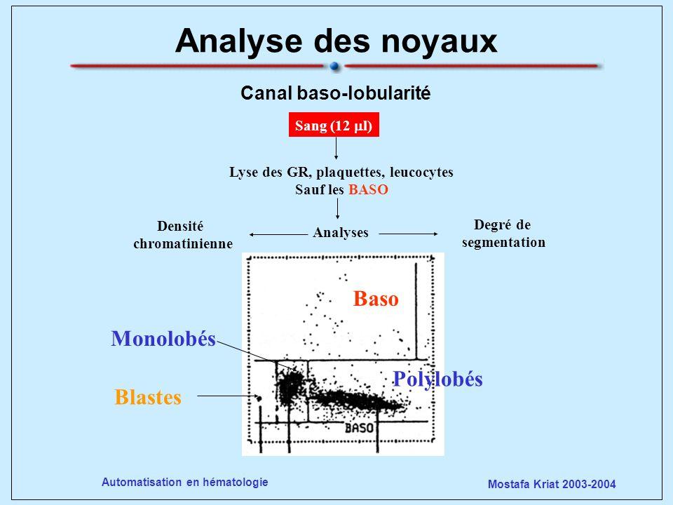 Mostafa Kriat 2003-2004 Automatisation en hématologie Analyse des noyaux Canal baso-lobularité Sang (12 l) Lyse des GR, plaquettes, leucocytes Sauf le