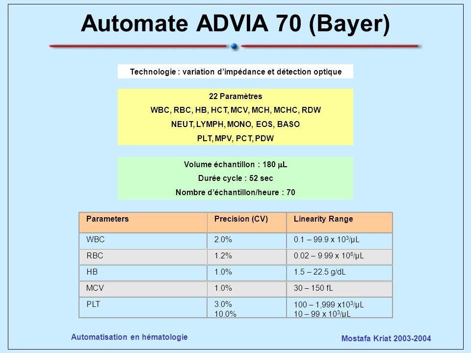 Mostafa Kriat 2003-2004 Automatisation en hématologie Automate ADVIA 70 (Bayer) 22 Paramètres WBC, RBC, HB, HCT, MCV, MCH, MCHC, RDW NEUT, LYMPH, MONO
