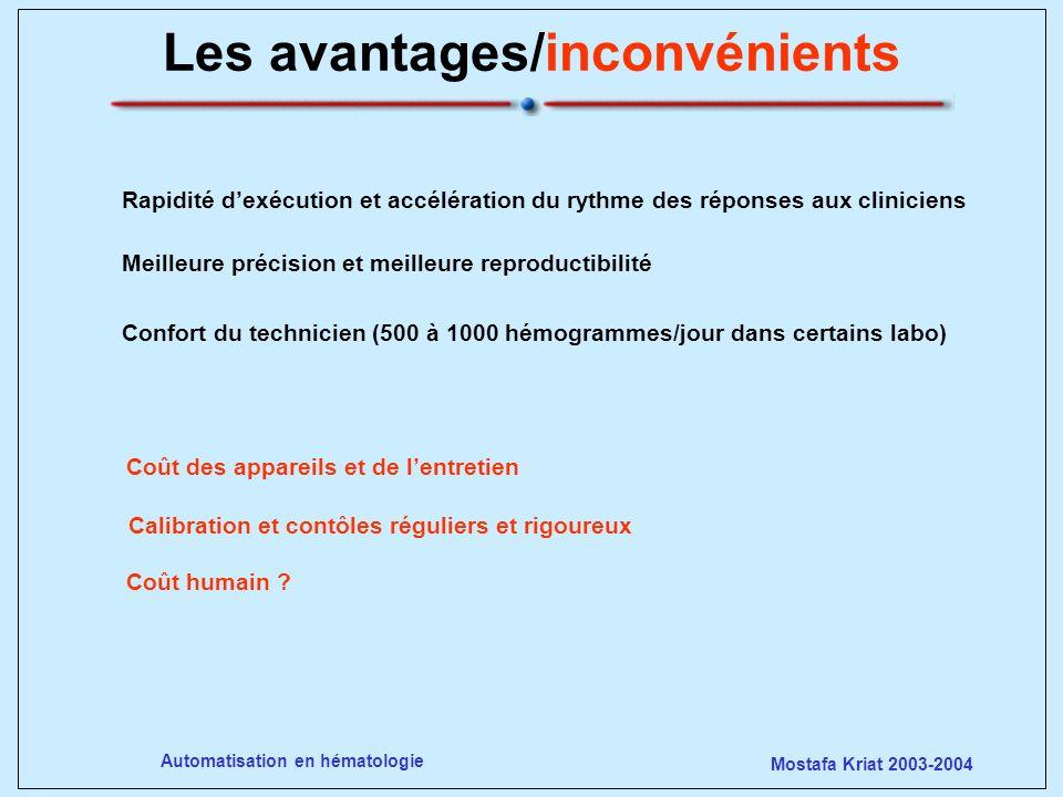 Mostafa Kriat 2003-2004 Automatisation en hématologie Les avantages/inconvénients Confort du technicien (500 à 1000 hémogrammes/jour dans certains lab