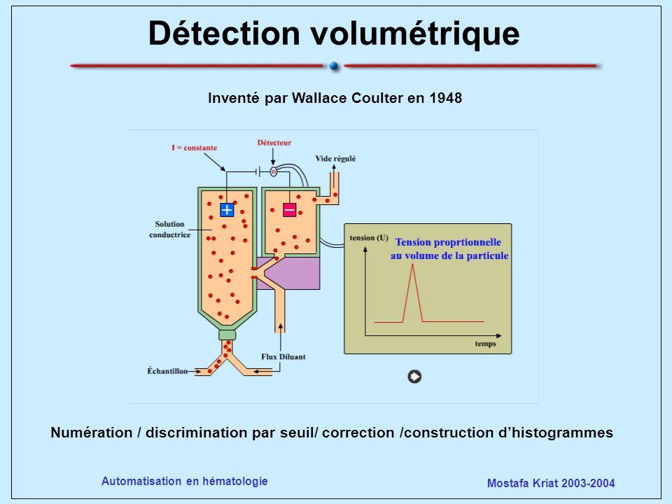 Mostafa Kriat 2003-2004 Automatisation en hématologie WBC,LY,MO,GR RBC,HGB,HCT,MCV,MCH, MCHC,RDC PLT,PCT,MPV,PDW 24-260 fL 35-360 fL 2-20 fL Altération des de la morphologie des GB Détection volumétrique : résultats 2- Numération des GB après lyse des GR 4- Calculs : hématocrite, CCMH, TCMH 1- Numération des GR/plaquettes et discrimination par seuil volumétrique 3- Dosage de lhémoglobine par méthode colorimétrique 5- Alarmes : agrégats plaquettaires, érythroblastes…