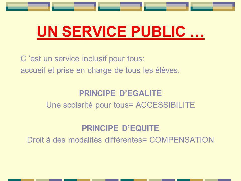 « Lindifférence aux différences créent des inégalités » Bourdieu Les textes officiels font obligation aux établissements scolaires de scolariser tous les élèves.