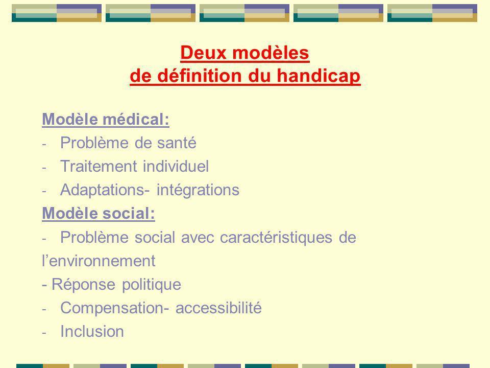 Loi de Février 2005 La rencontre entre problème de lindividu et facteurs de contexte définit la notion de handicap.