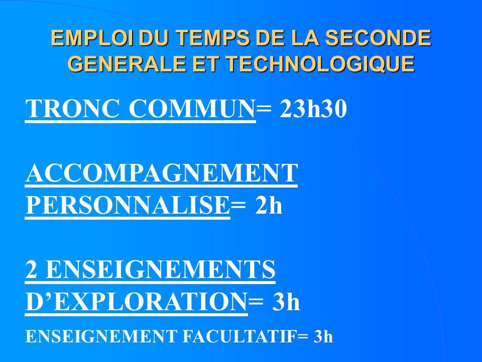 EMPLOI DU TEMPS DE LA SECONDE GENERALE ET TECHNOLOGIQUE TRONC COMMUN= 23h30 ACCOMPAGNEMENT PERSONNALISE= 2h 2 ENSEIGNEMENTS DEXPLORATION= 3h ENSEIGNEM