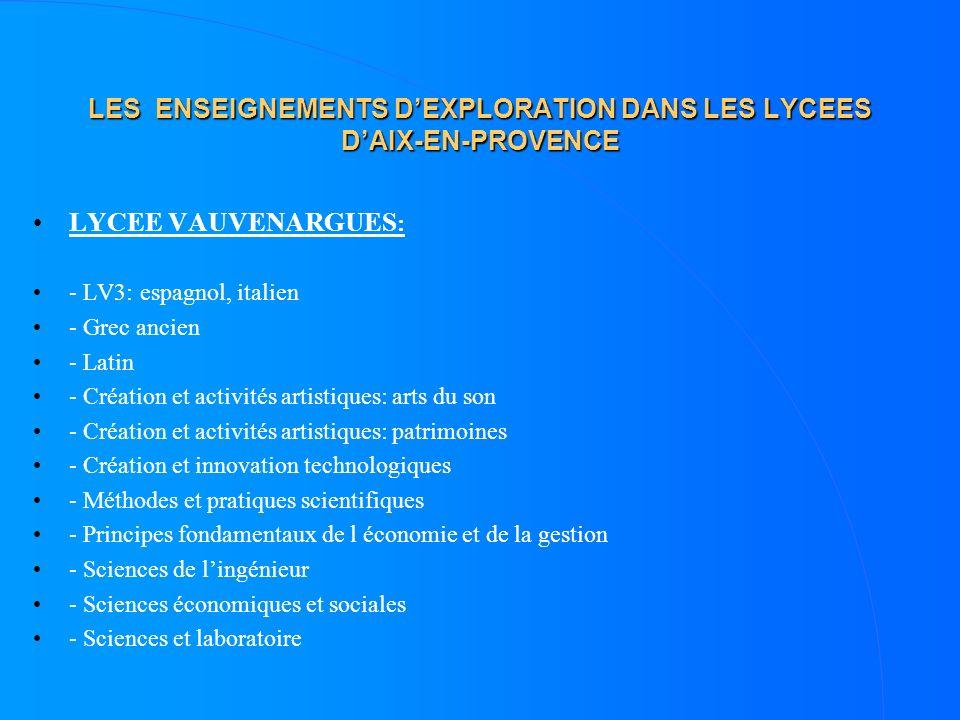 LES ENSEIGNEMENTS DEXPLORATION DANS LES LYCEES DAIX-EN-PROVENCE LYCEE VAUVENARGUES : - LV3: espagnol, italien - Grec ancien - Latin - Création et acti