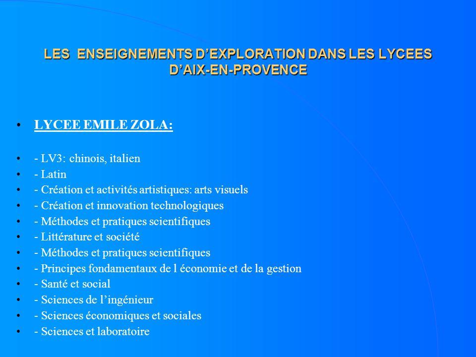 LES ENSEIGNEMENTS DEXPLORATION DANS LES LYCEES DAIX-EN-PROVENCE LYCEE EMILE ZOLA: - LV3: chinois, italien - Latin - Création et activités artistiques:
