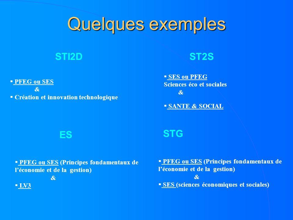 Quelques exemples STI2DST2S PFEG ou SES & Création et innovation technologique SES ou PFEG Sciences éco et sociales & SANTE & SOCIAL STG PFEG ou SES (