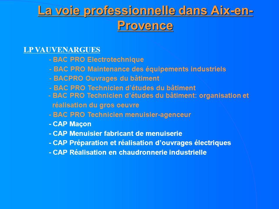 La voie professionnelle dans Aix-en- Provence LP VAUVENARGUES - BAC PRO Electrotechnique - BAC PRO Maintenance des équipements industriels - BACPRO Ou