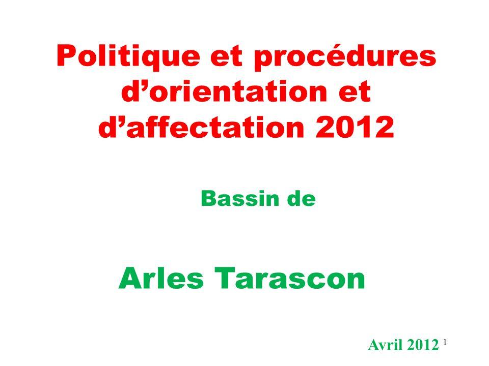 1 Politique et procédures dorientation et daffectation 2012 Bassin de Arles Tarascon Avril 2012