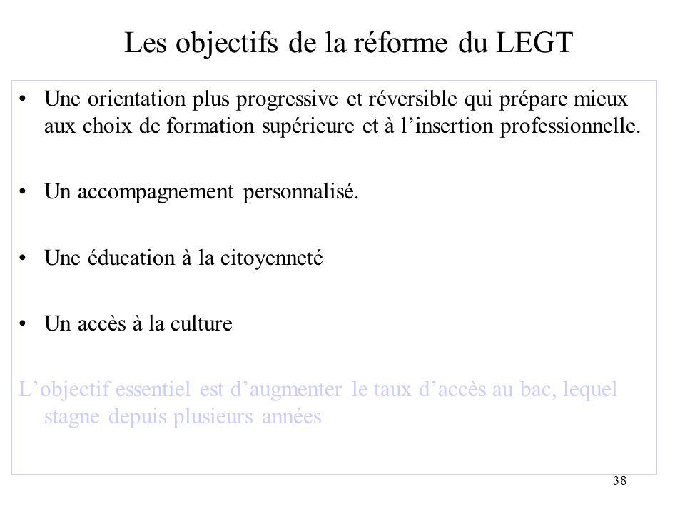 38 Les objectifs de la réforme du LEGT Une orientation plus progressive et réversible qui prépare mieux aux choix de formation supérieure et à linsert