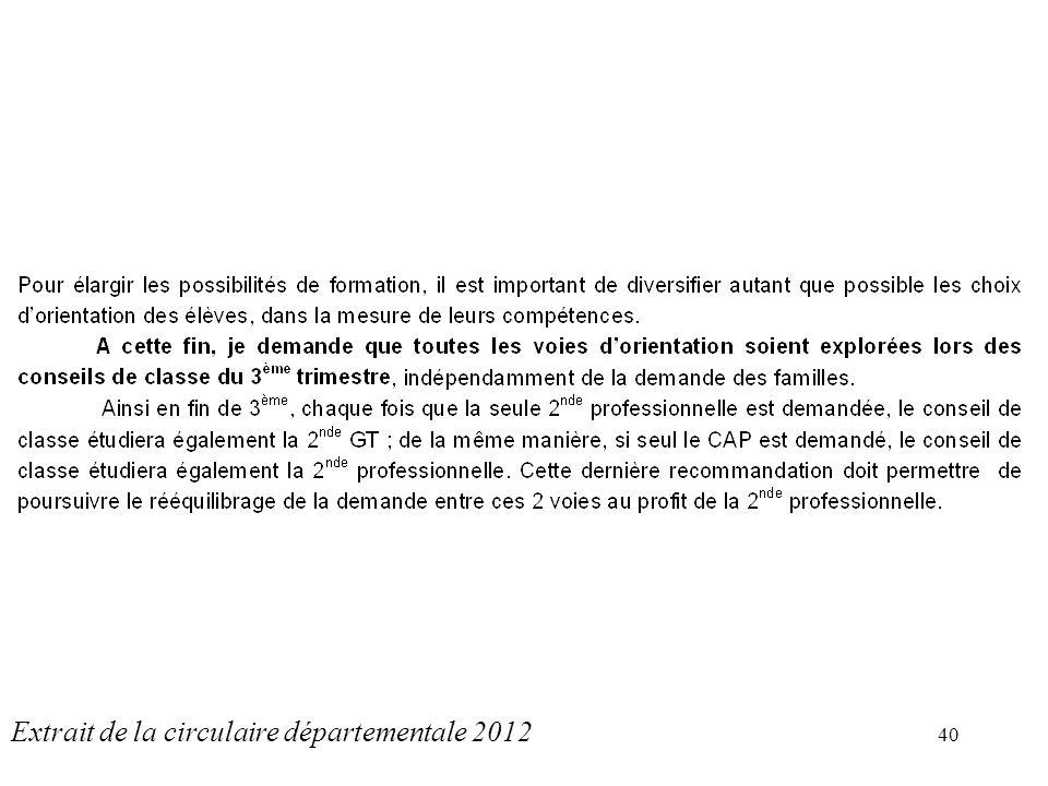 40 Extrait de la circulaire départementale 2012
