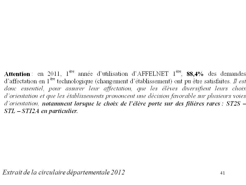 41 Extrait de la circulaire départementale 2012
