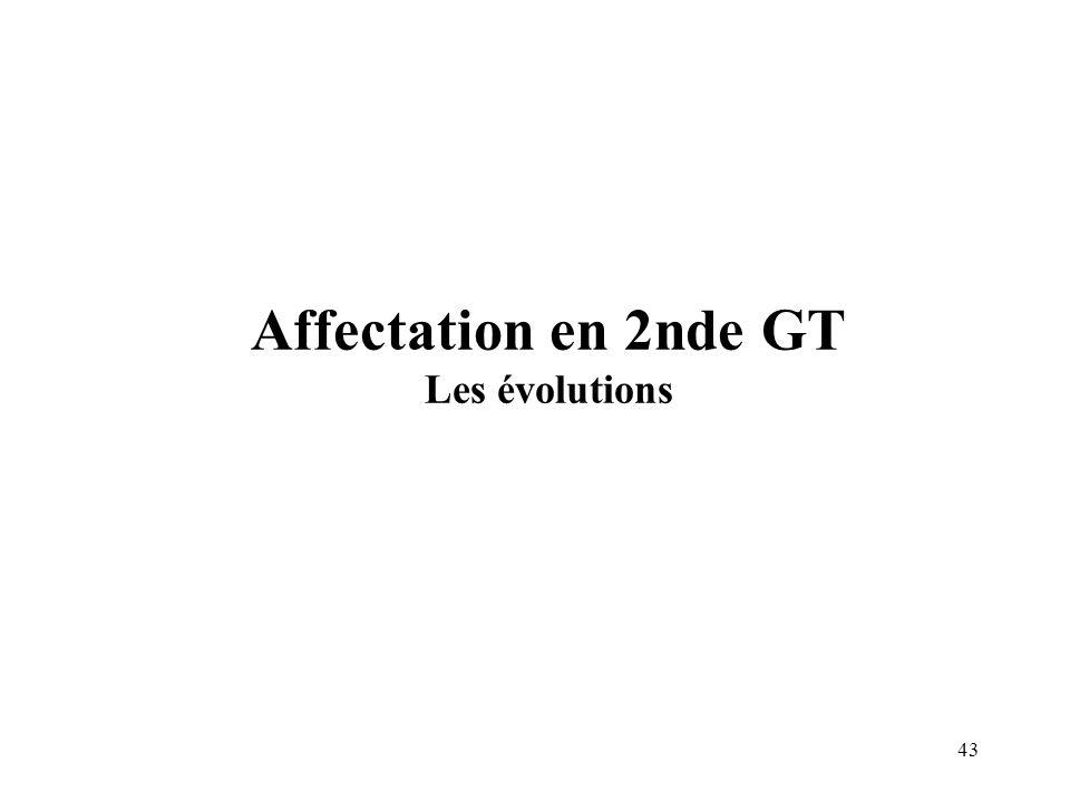43 Affectation en 2nde GT Les évolutions