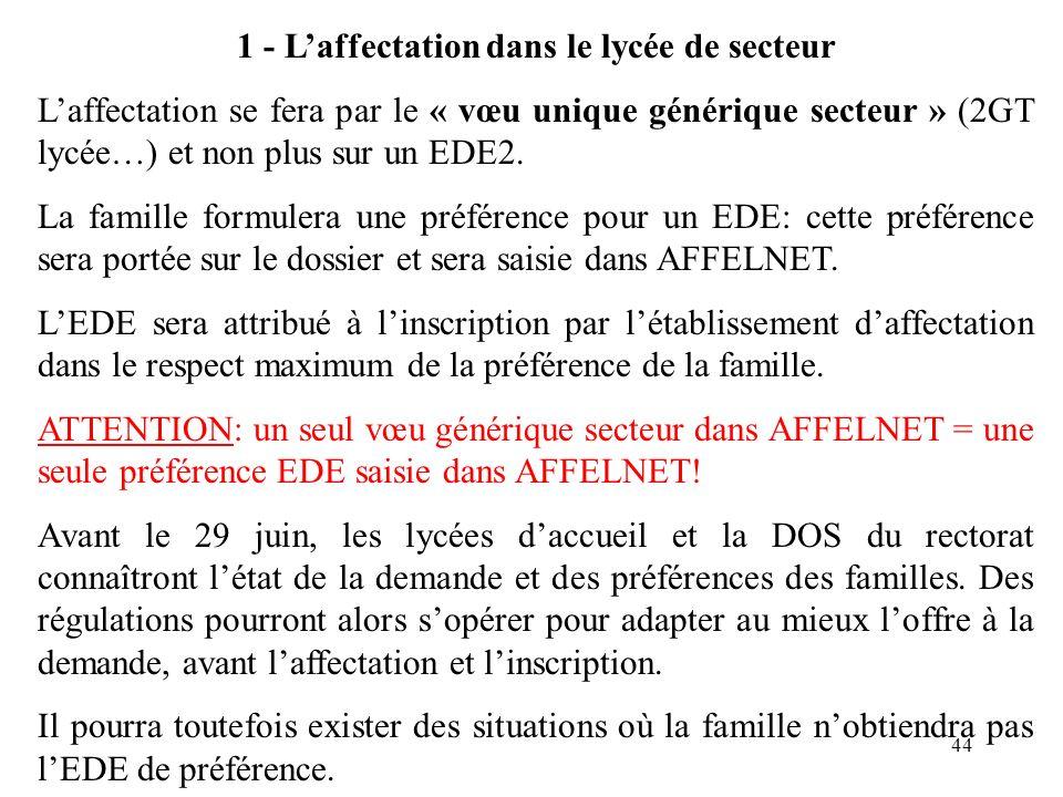 44 1 - Laffectation dans le lycée de secteur Laffectation se fera par le « vœu unique générique secteur » (2GT lycée…) et non plus sur un EDE2. La fam