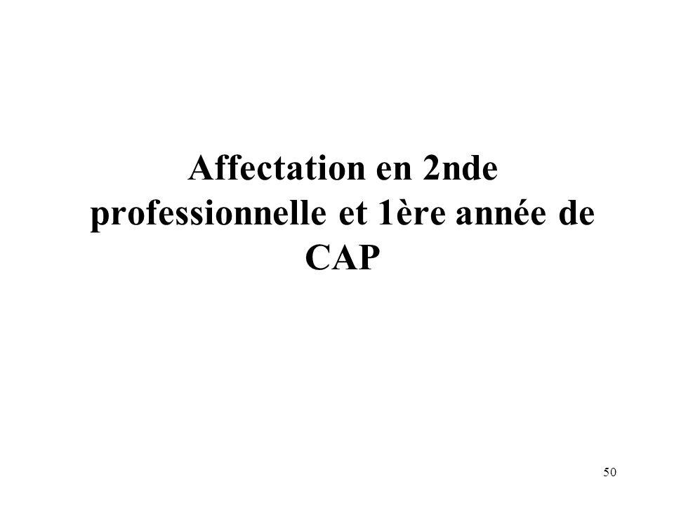 50 Affectation en 2nde professionnelle et 1ère année de CAP