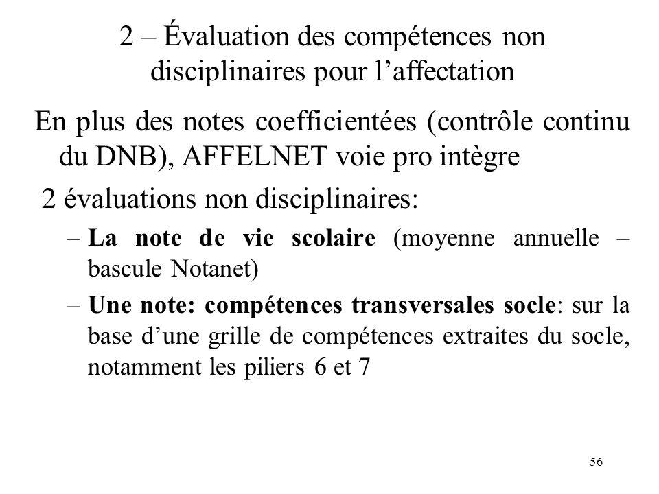 56 2 – Évaluation des compétences non disciplinaires pour laffectation En plus des notes coefficientées (contrôle continu du DNB), AFFELNET voie pro i