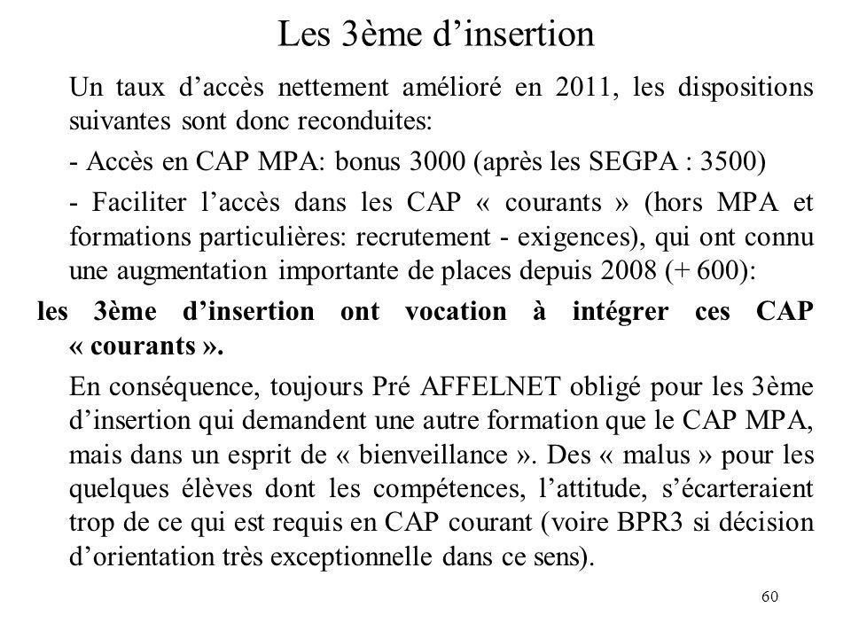 60 Les 3ème dinsertion Un taux daccès nettement amélioré en 2011, les dispositions suivantes sont donc reconduites: - Accès en CAP MPA: bonus 3000 (ap