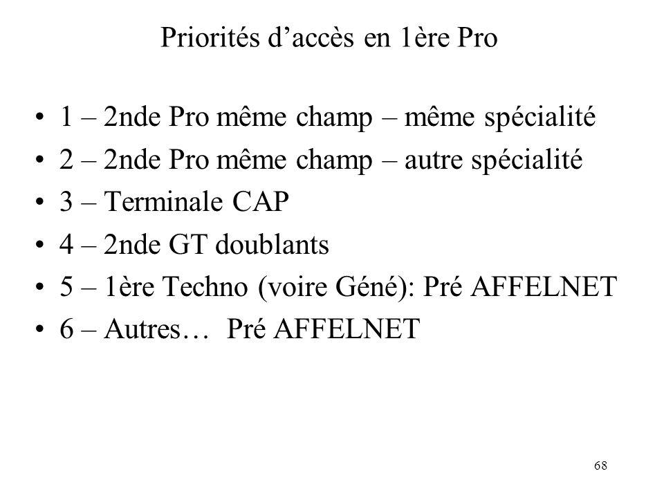 68 Priorités daccès en 1ère Pro 1 – 2nde Pro même champ – même spécialité 2 – 2nde Pro même champ – autre spécialité 3 – Terminale CAP 4 – 2nde GT dou