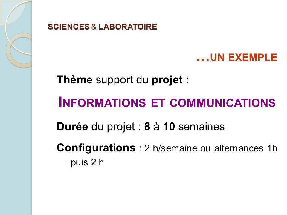 SCIENCES & LABORATOIRE … UN EXEMPLE Thème support du projet : I NFORMATIONS ET COMMUNICATIONS Durée du projet : 8 à 10 semaines Configurations : 2 h/semaine ou alternances 1h puis 2 h