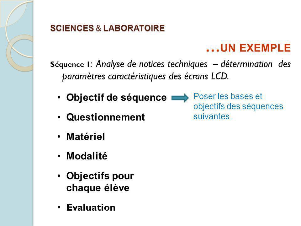 SCIENCES & LABORATOIRE … UN EXEMPLE Séquence 1 : Analyse de notices techniques – détermination des paramètres caractéristiques des écrans LCD.