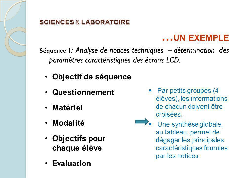 SCIENCES & LABORATOIRE Objectif de séquence Questionnement Matériel Modalité Objectifs pour chaque élève Evaluation Par petits groupes (4 élèves), les informations de chacun doivent être croisées.