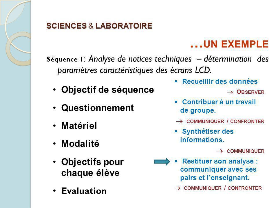 SCIENCES & LABORATOIRE Objectif de séquence Questionnement Matériel Modalité Objectifs pour chaque élève Evaluation Recueillir des données O BSERVER Contribuer à un travail de groupe.