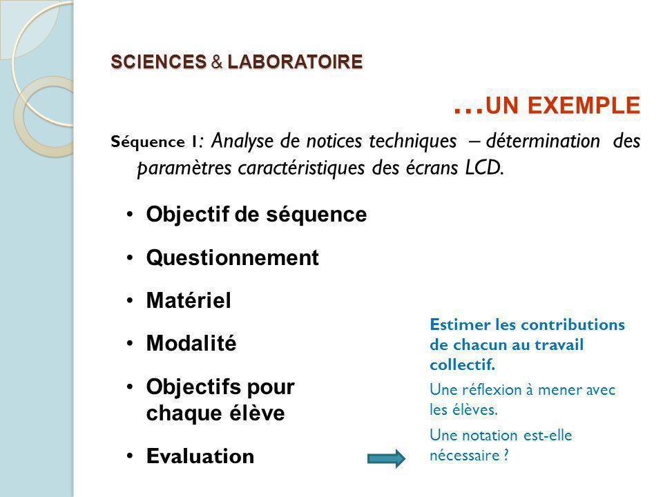 SCIENCES & LABORATOIRE Objectif de séquence Questionnement Matériel Modalité Objectifs pour chaque élève Evaluation Estimer les contributions de chacun au travail collectif.