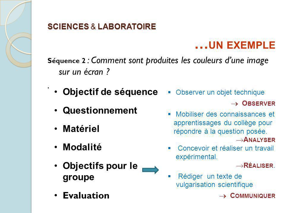SCIENCES & LABORATOIRE … UN EXEMPLE Séquence 2 : Comment sont produites les couleurs dune image sur un écran .
