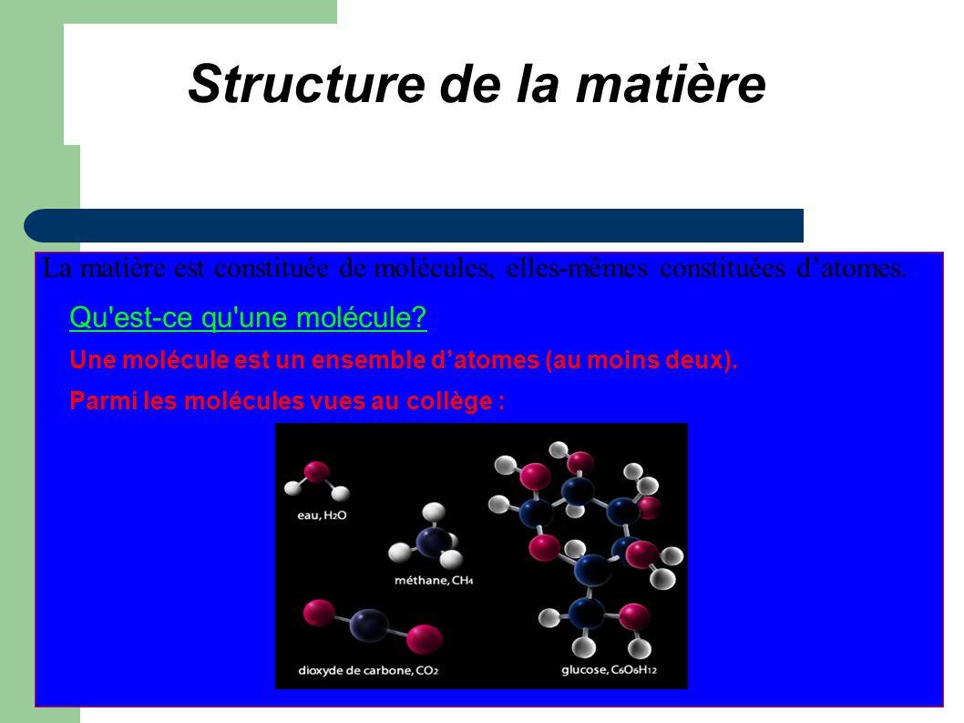 Structure de la matière La matière est constituée de molécules, elles-mêmes constituées datomes. Qu'est-ce qu'une molécule? Une molécule est un ensemb