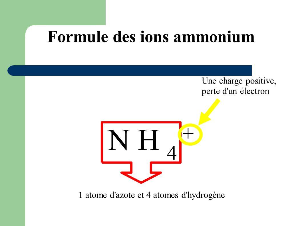 Formule des ions ammonium N H 4 + 1 atome d'azote et 4 atomes d'hydrogène Une charge positive, perte d'un électron