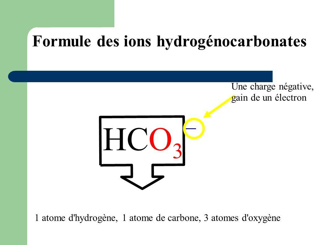 Formule des ions hydrogénocarbonates HCO 3 _ 1 atome d'hydrogène, 1 atome de carbone, 3 atomes d'oxygène Une charge négative, gain de un électron