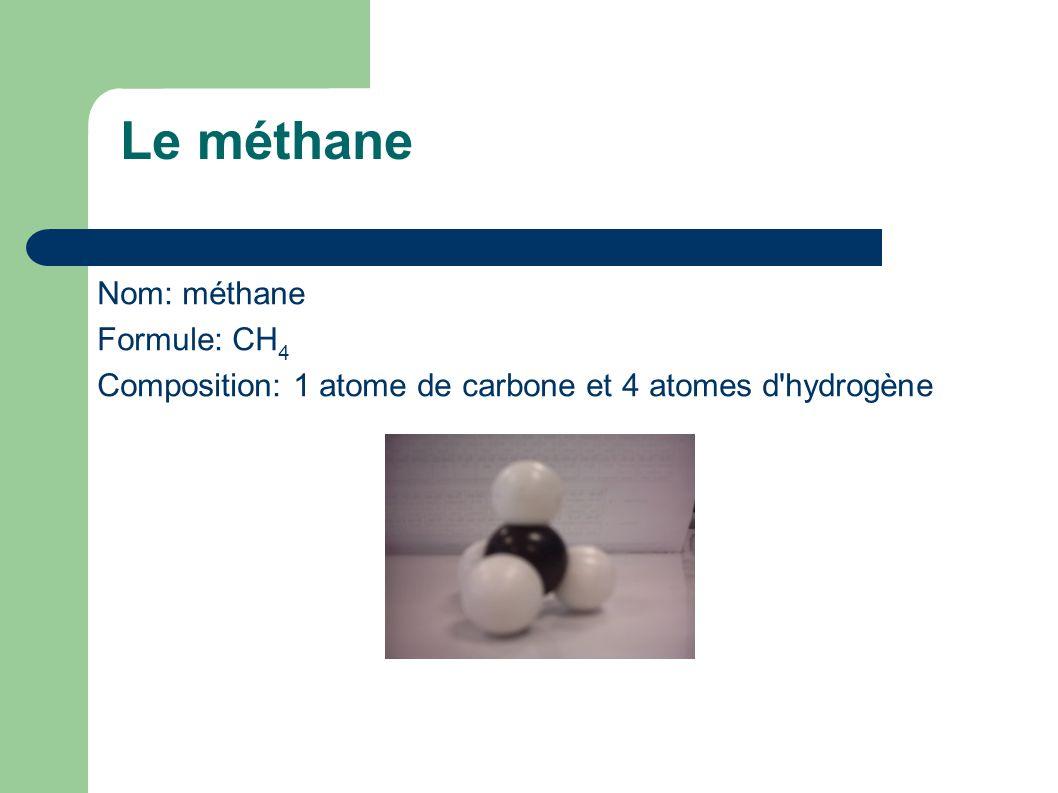 Le méthane Nom: méthane Formule: CH 4 Composition: 1 atome de carbone et 4 atomes d'hydrogène
