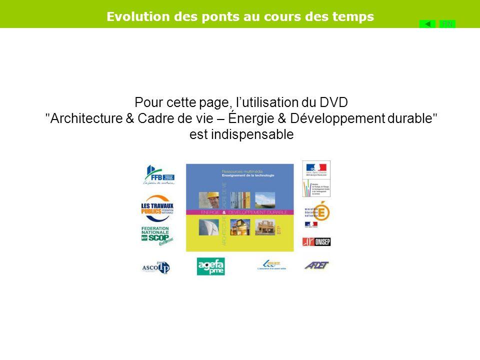 Evolution des ponts au cours des temps FIN Pour cette page, lutilisation du DVD ʺ Architecture & Cadre de vie – Énergie & Développement durable ʺ est
