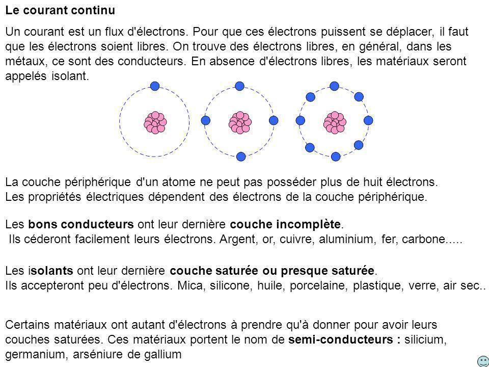 Un courant est un flux d'électrons. Pour que ces électrons puissent se déplacer, il faut que les électrons soient libres. On trouve des électrons libr