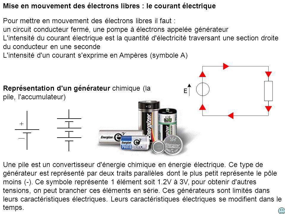 Représentation d'un générateur chimique (la pile, l'accumulateur) Pour mettre en mouvement des électrons libres il faut : un circuit conducteur fermé,