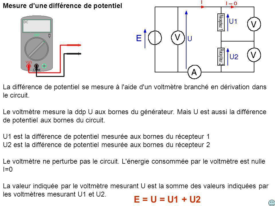 Mesure d'une différence de potentiel La différence de potentiel se mesure à l'aide d'un voltmètre branché en dérivation dans le circuit. Le voltmètre