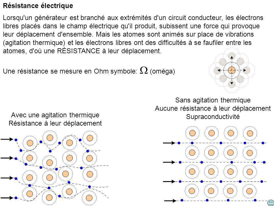 Lorsqu'un générateur est branché aux extrémités d'un circuit conducteur, les électrons libres placés dans le champ électrique qu'il produit, subissent