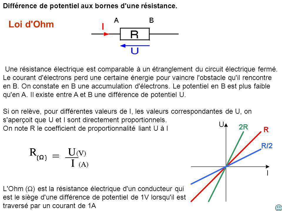 Une résistance électrique est comparable à un étranglement du circuit électrique fermé. Le courant d'électrons perd une certaine énergie pour vaincre