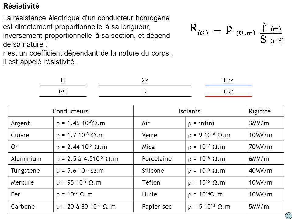 La résistance électrique d'un conducteur homogène est directement proportionnelle à sa longueur, inversement proportionnelle à sa section, et dépend d