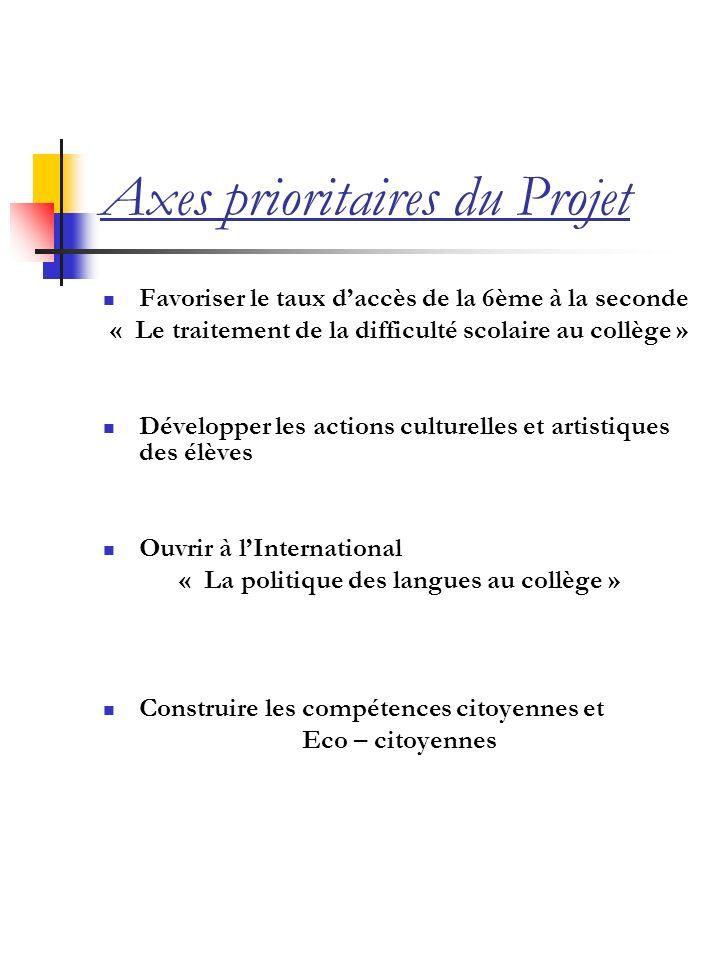 Axes prioritaires du Projet Favoriser le taux daccès de la 6ème à la seconde « Le traitement de la difficulté scolaire au collège » Développer les act