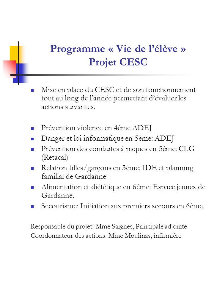 Programme « Vie de lélève » Projet CESC Mise en place du CESC et de son fonctionnement tout au long de lannée permettant dévaluer les actions suivante