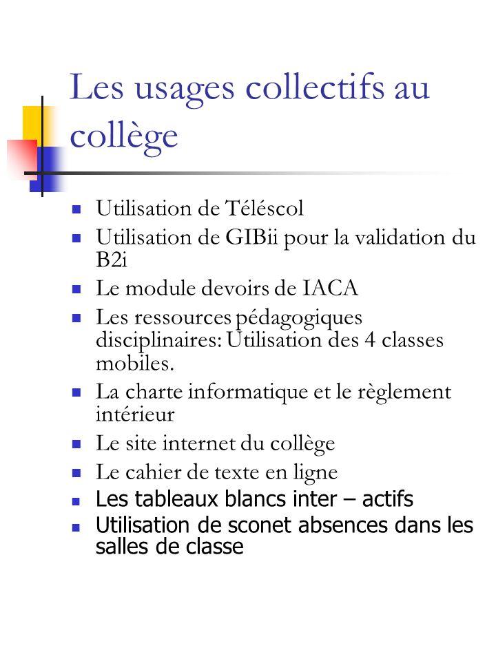 Les usages collectifs au collège Utilisation de Téléscol Utilisation de GIBii pour la validation du B2i Le module devoirs de IACA Les ressources pédag