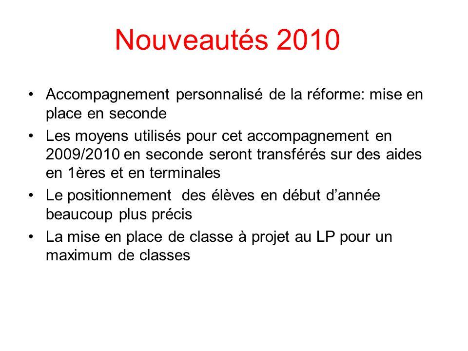 Nouveautés 2010 Accompagnement personnalisé de la réforme: mise en place en seconde Les moyens utilisés pour cet accompagnement en 2009/2010 en second