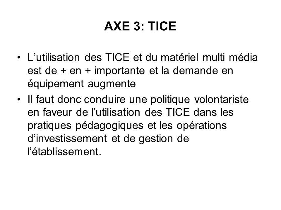 AXE 3: TICE Lutilisation des TICE et du matériel multi média est de + en + importante et la demande en équipement augmente Il faut donc conduire une p